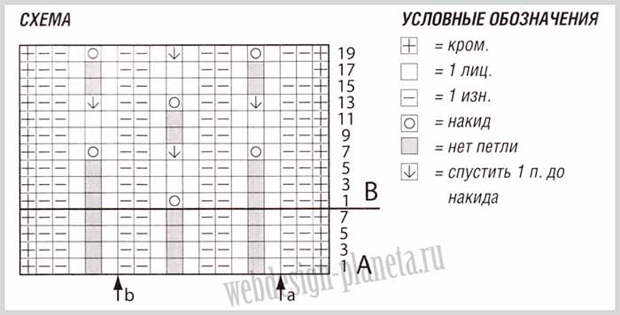 fialkovyj-zhenskij-pulover-spitsami-s-v-obraznym-vyrezom-shema (700x356, 137Kb)