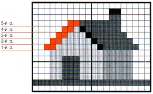 Вышивка крестом: двойная диагональ