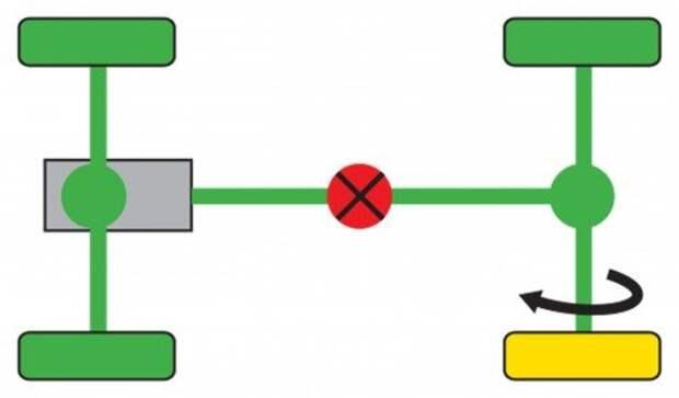 2-5-Zalacha-diff-CP