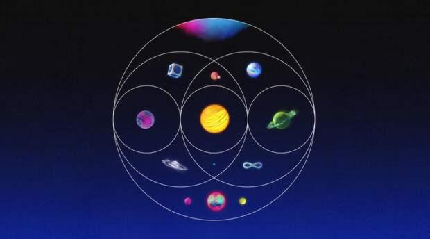 Музыкальные эксперименты в воображаемом космосе - Coldplay «Music Of The Spheres»