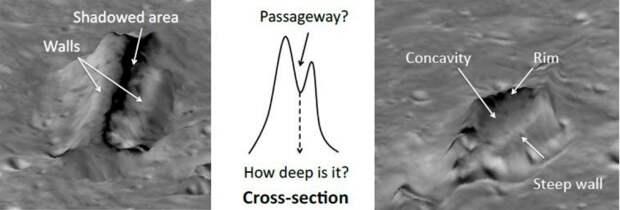 Земля переходит в другое измерение?