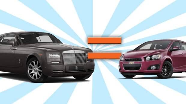 Как сэкономить на техобслуживании автомобиля