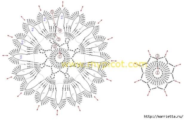 Круглый цветочный мотив для вязания сумки (1) (568x369, 117Kb)
