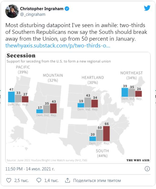 Политолог оценил, хотят ли в Америке новой гражданской войны между Севером и Югом