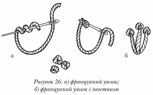 Объемная вышивка Основные приемы объемной вышивки. Французский узелок
