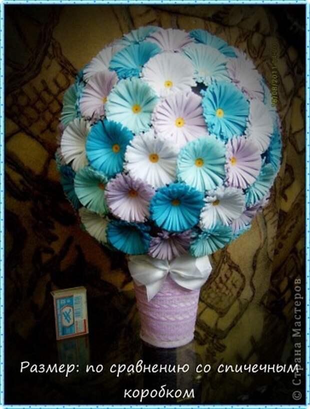 Мастер-класс Поделка изделие Квиллинг Мои цветочные шары и маленький МК запись пополняется Бумага фото 11