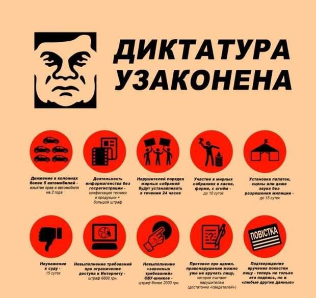 Медицинская диктатура от Всемирного банка