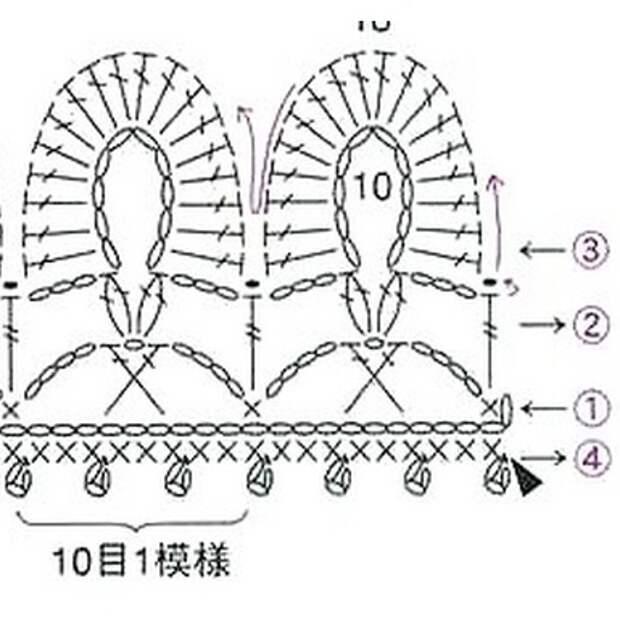 Кайма крючком схемы. Очень много схем вязания каймы!