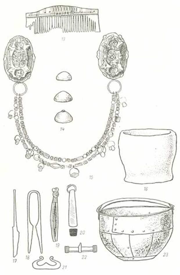 Шведские погребения в ладье VII-XI веков
