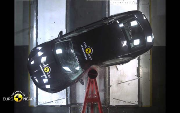 Краш-тест Euro NCAP Skoda Superb 2015 (Шкода Суперб 2015) - вид сверху