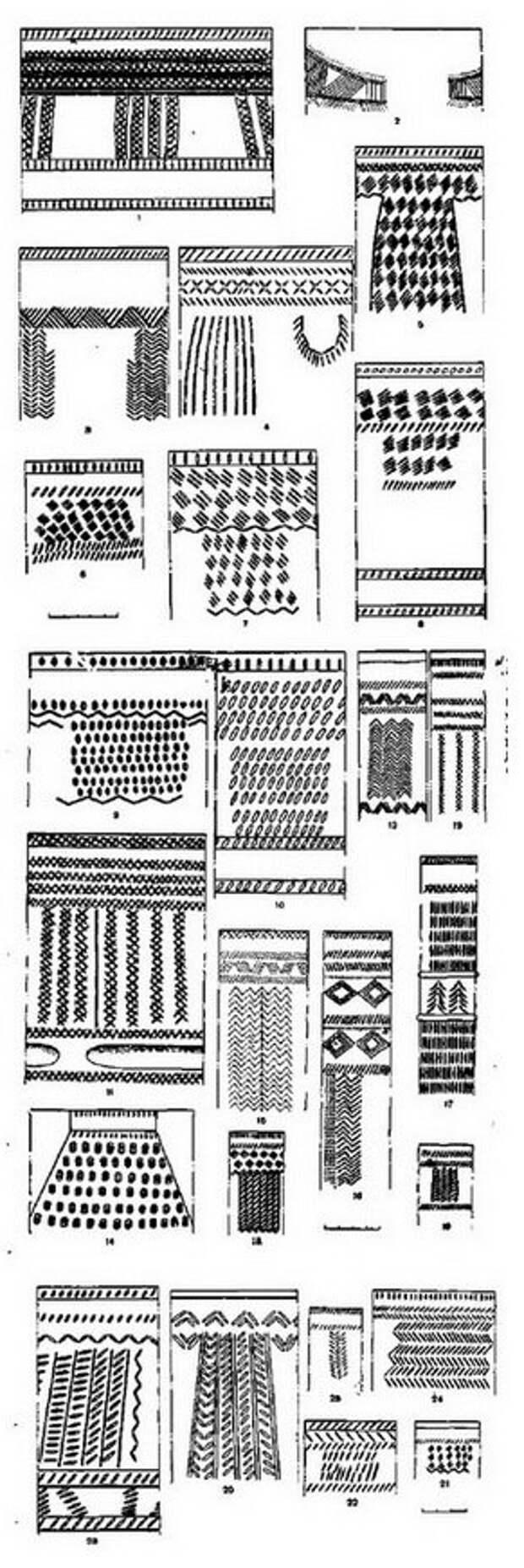 Индоевропейцы: Фатьяновская культура