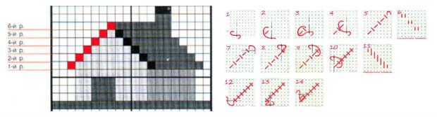 Вышивка крестом: простая диагональ