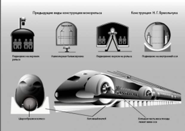 3 инфографика