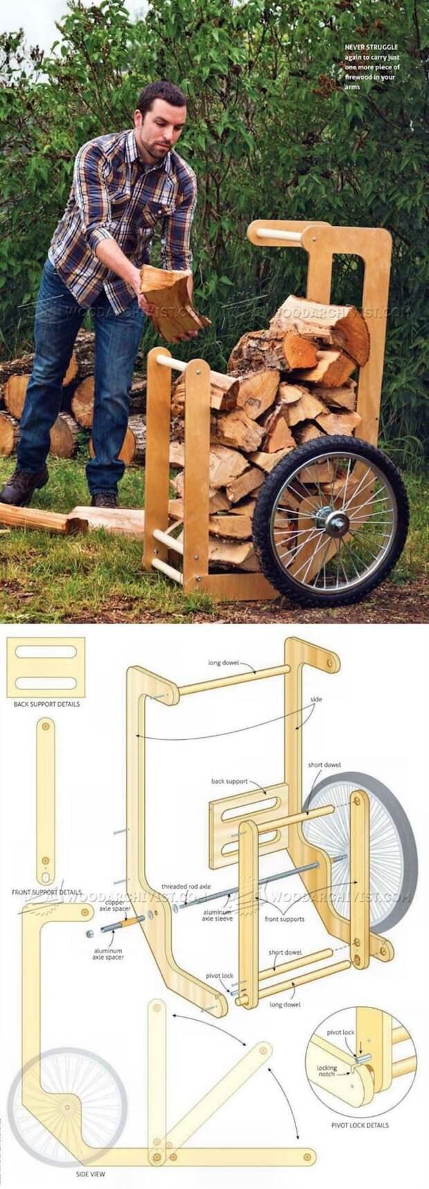 Перевозка для дров DIY