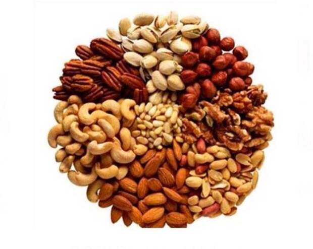 Орехи миндаль лечебные свойства