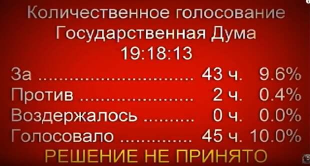 На Россию обрушилась новая напасть: оппозиция активно демонизирует Путина и связывает с ним теракт в Питерском метро!
