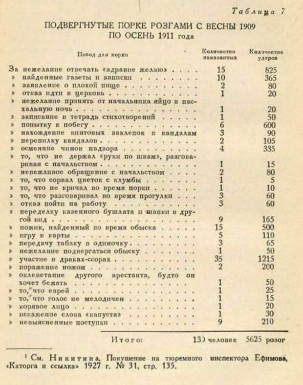 95 лет без Дзержинского
