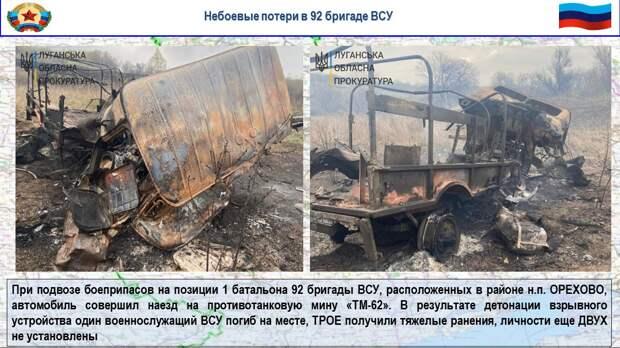 Сводка за неделю от военкора Маг о событиях в ДНР и ЛНР 23.04.21 – 29.04.21