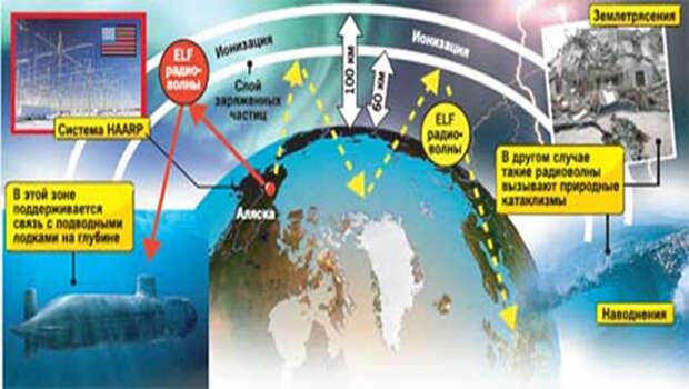 Израиль запустил две баллистические ракеты