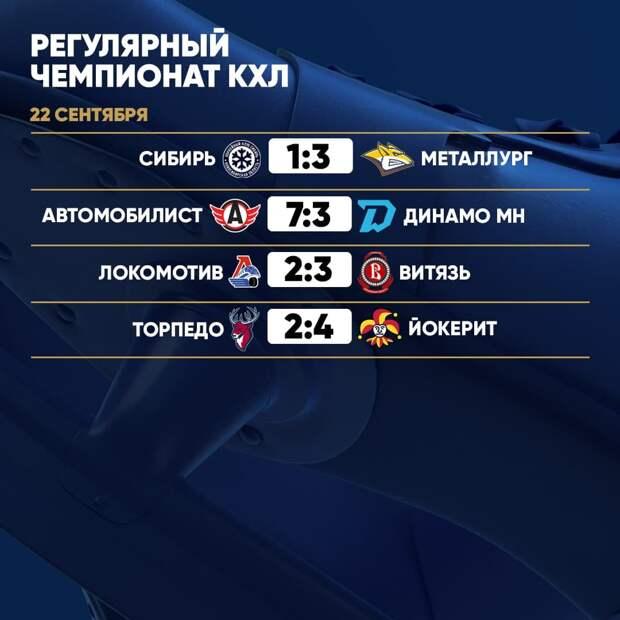 10:0 в Кубке России, вылет «МЮ», Хохлов подал в суд на фэйсбук, победы «Реала» и «Юве», Газзаев не прошел в Госдуму и другие новости утра