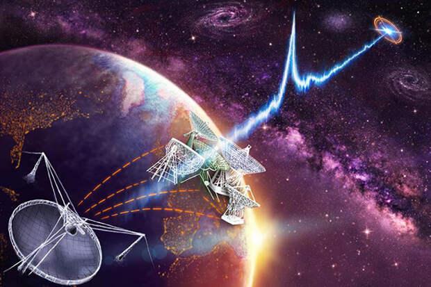 Астрономы получили странные повторяющиеся сигналы из глубин космоса