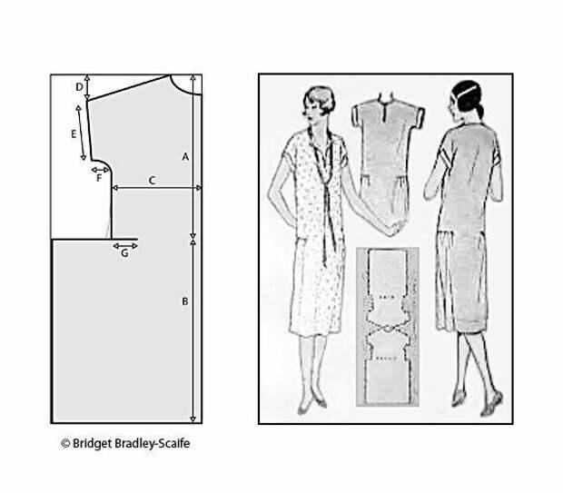 Выкройка платья 1920-х годов