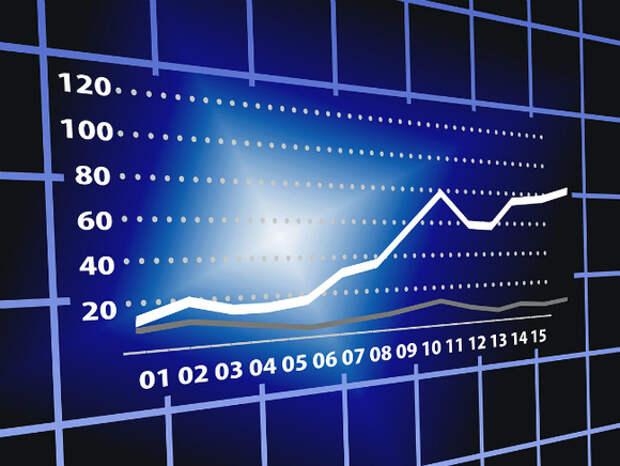 Российский фондовый рынок начал неделю в плюсе