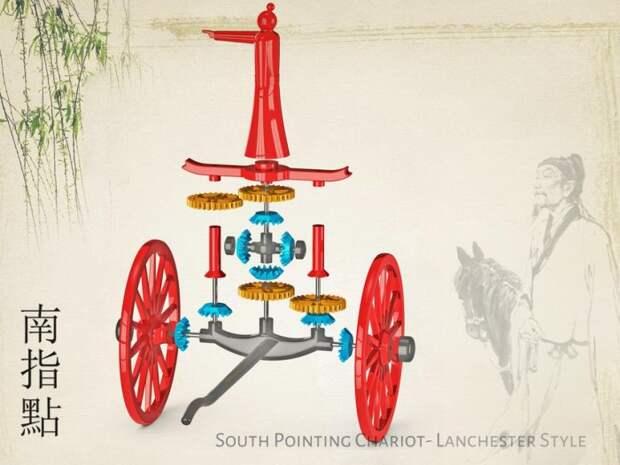Уникальное древнее китайское изобретение со сложным механизмом. \ Фото: onlinethaksalawa.com.