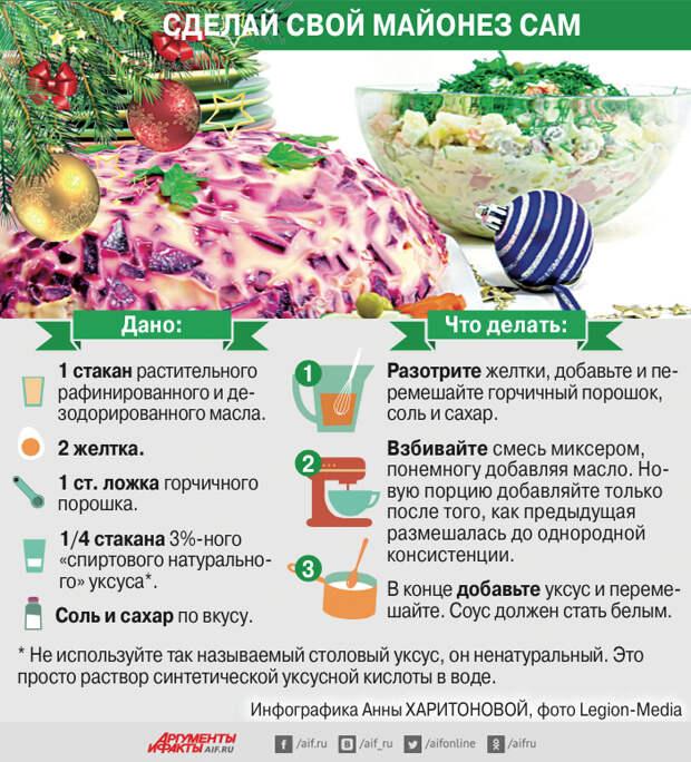 Заправка для салата. Как своими руками приготовить майонез