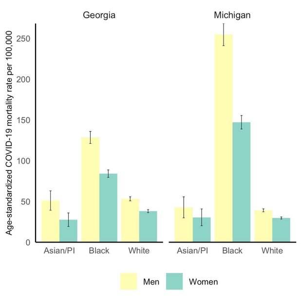 Наглядное проявление социального неравенства и расизма в США