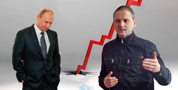 Рейтинг доверия россиян В. Путину – как, по мнению Сергея Удальцова, его можно вернуть (7 пунктов)
