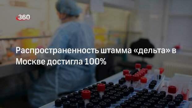 Распространенность штамма «дельта» в Москве достигла 100%