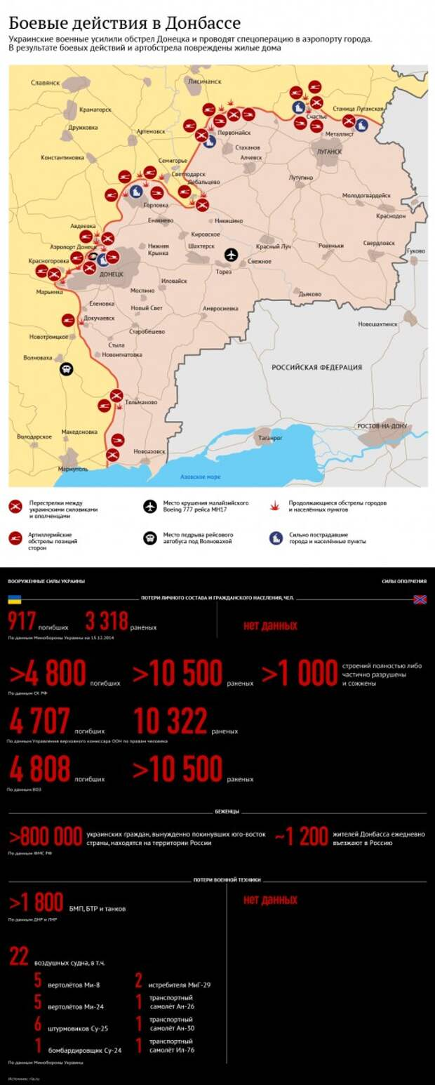 Басурин призвал Порошенко лично оценить потери украинской армии