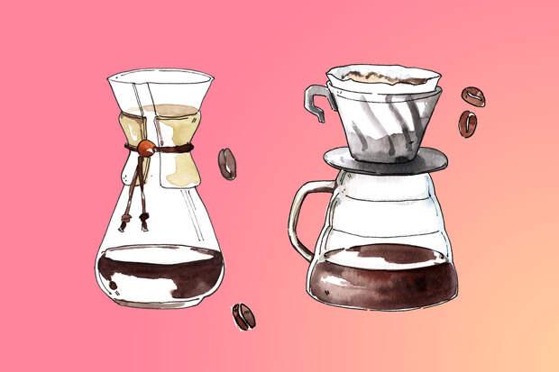 Как именно кофе помогает похудению?
