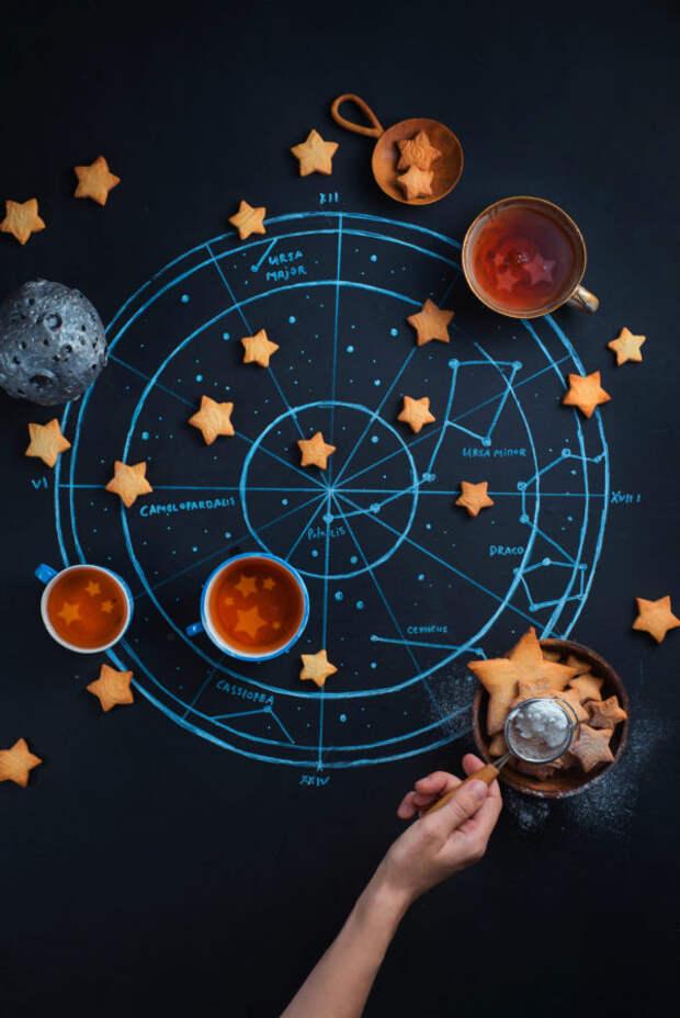 Гороскоп на 15 апреля для каждого знака зодиака...