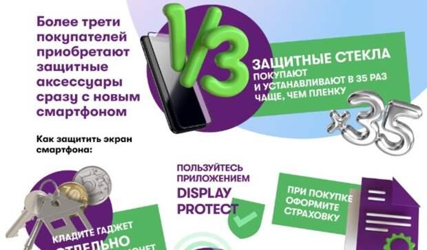 Ростовчане стали бережнее относиться ксмартфонам