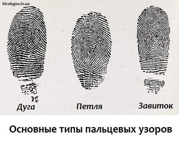 Что означают узоры на пальцах