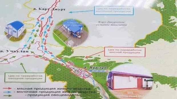В Карачаево-Черкесии в высокогорных аулах откроют мини-цеха по переработке мяса, молока и овощей