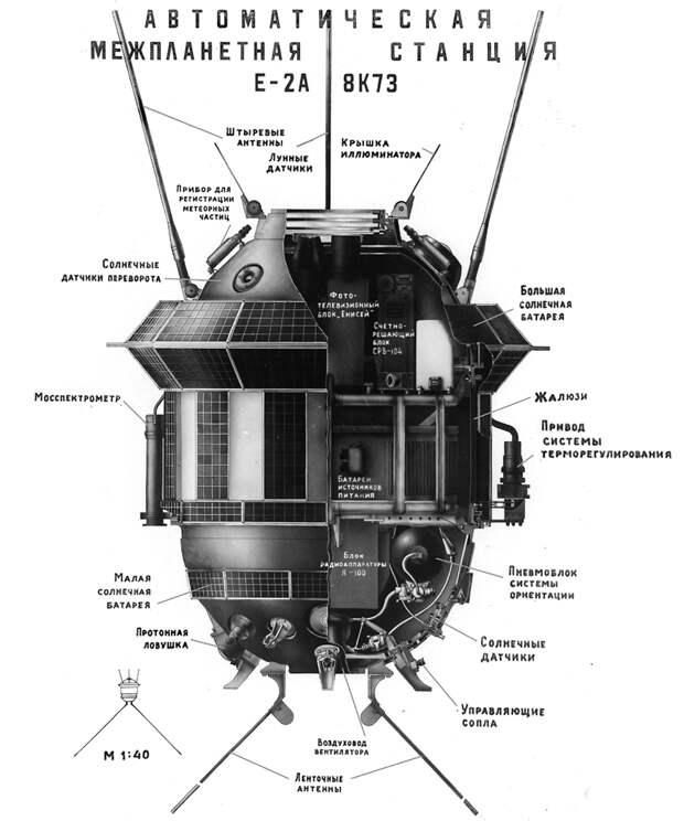 Черновик 625
