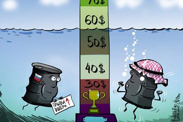 Победа России в нефтяной войне, Медведев цитирует Драйзера и ЕС против доллара