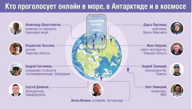 Инфографика / ЮВК