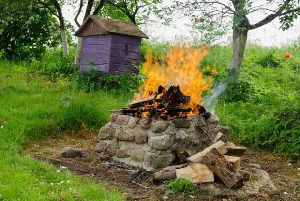изменения в правилах противопожарного режима 2020 2021