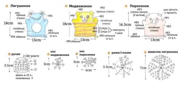Схема мочалки