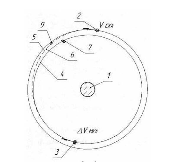 Свести с геостационара. Знаменитое НПО машиностроения разрабатывает космическое оружие для высоких орбит?