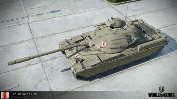 Когда ждать обновление бонового магазина? Какие танки потенциально могут там появиться?