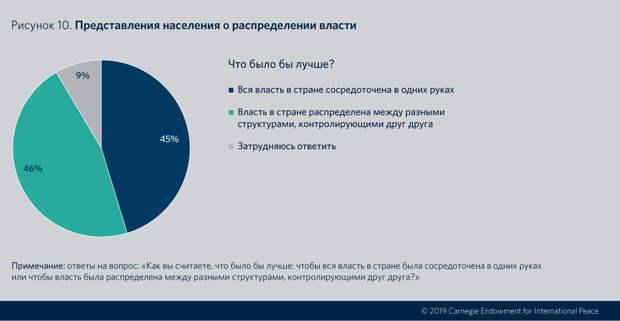 fig010-web_rus