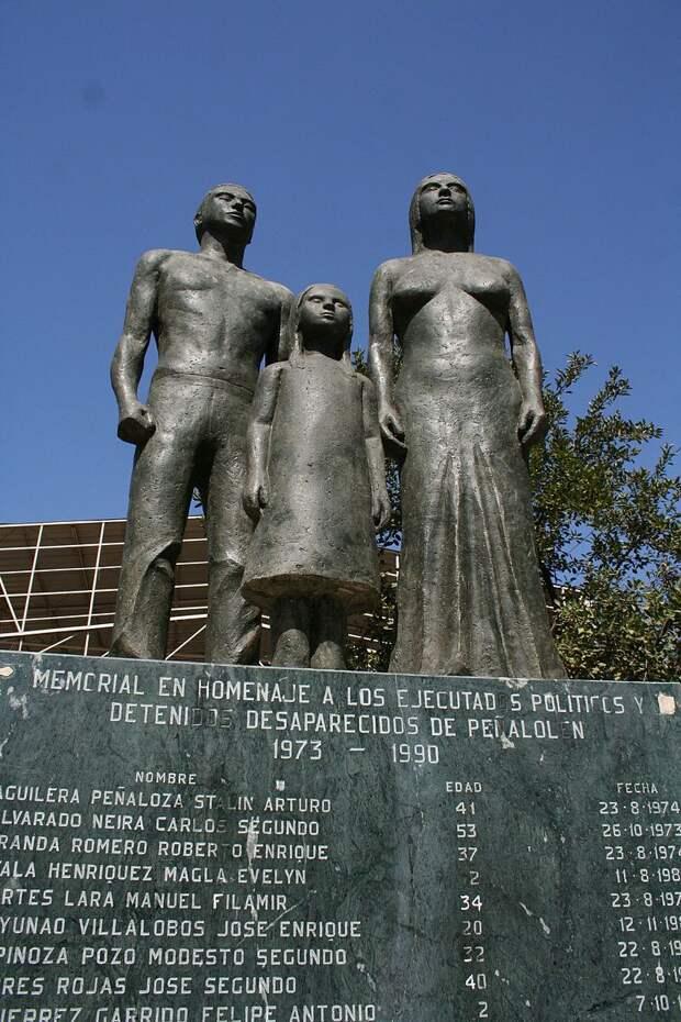 Фото 8. Мемориал жертвам режима Пиночета.jpg