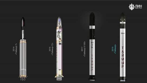 В космос на метеоракете: проекты сверхмалых космических ракет-носителей