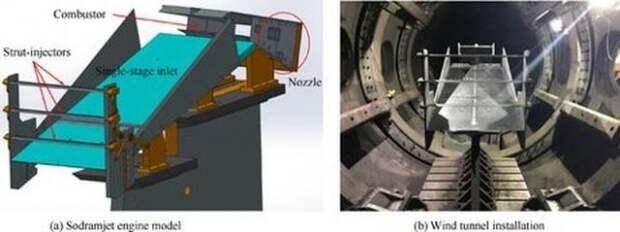 Китайский двигатель Sodramjet позволит попасть в любую точку мира всего за два часа