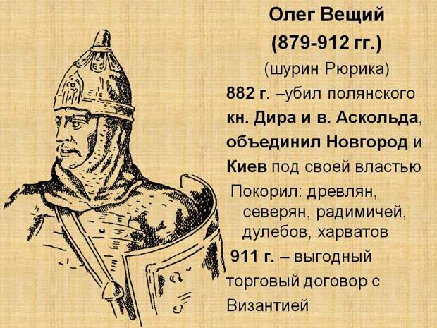 Захват Киева Вещим Олегом.